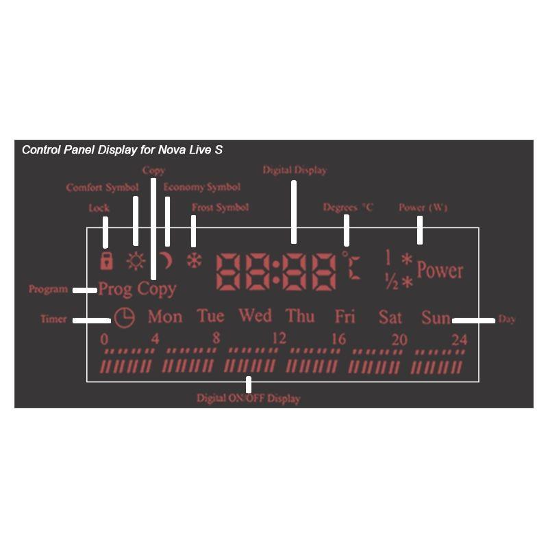 Enchanting Electrical Control Panel Wiring Symbols Festooning